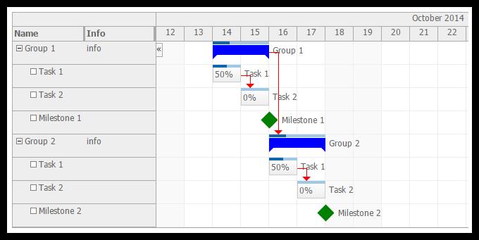 Asp gantt chart daypilot for asp webforms calendar net gantt chart ccuart Gallery