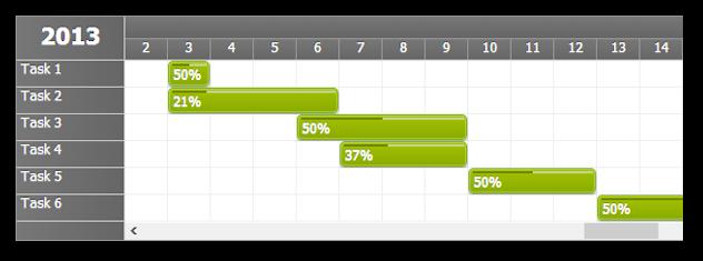 ASP NET Gantt Chart | DayPilot for ASP NET WebForms - Calendar